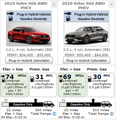 TFLnow Checks Out Whether Volvo S60 PHEV EPA EV Range Is Achievable