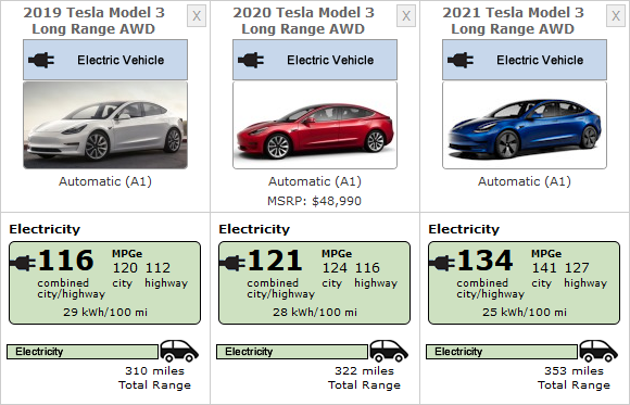 New Blacked-Out,Tesla Model 3 Gets EPA Range/Efficiency Ratings