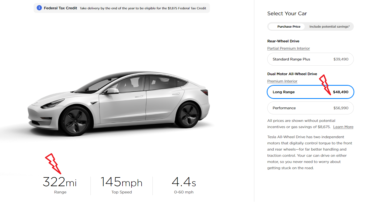 Tesla Model 3 Awd >> Tesla Model 3 Long Range Awd Gets 12 Miles More Range Tiny