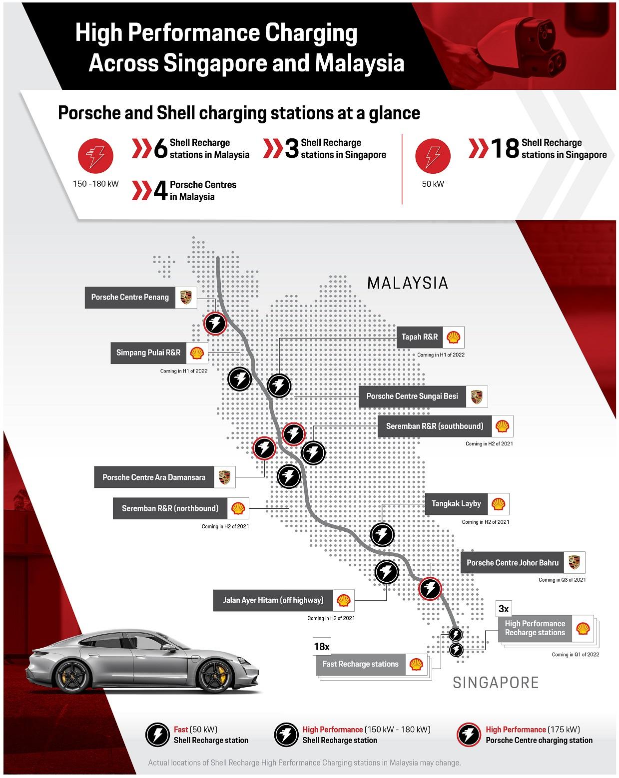 Сеть сверхбыстрых зарядных станций построят Porsche и Shell