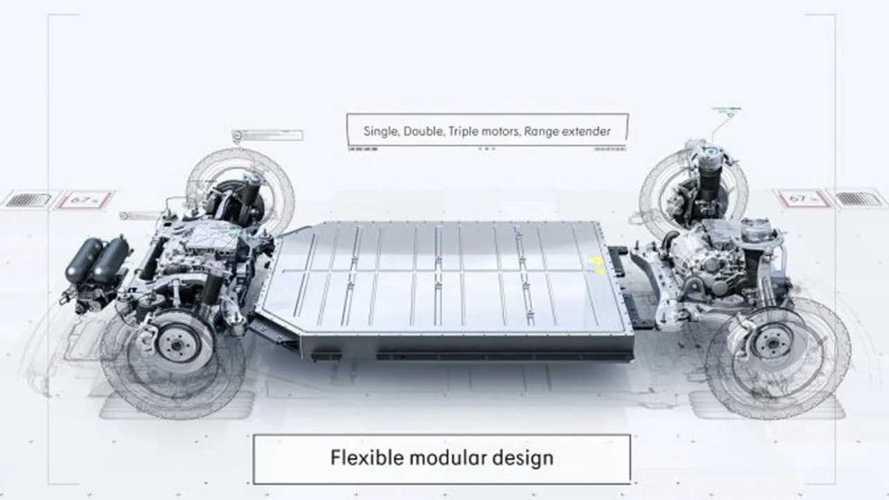 Lynk & Co Zero Concept - bateria e transmissão