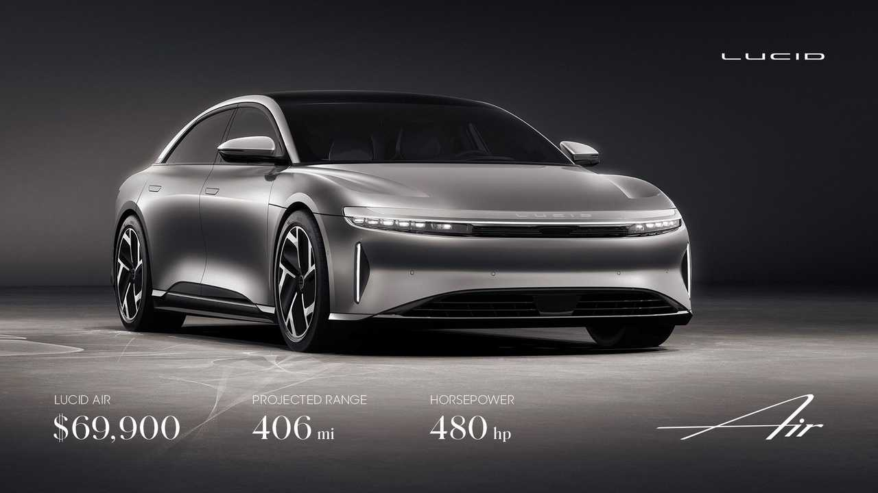Lucid Air Pricing Images