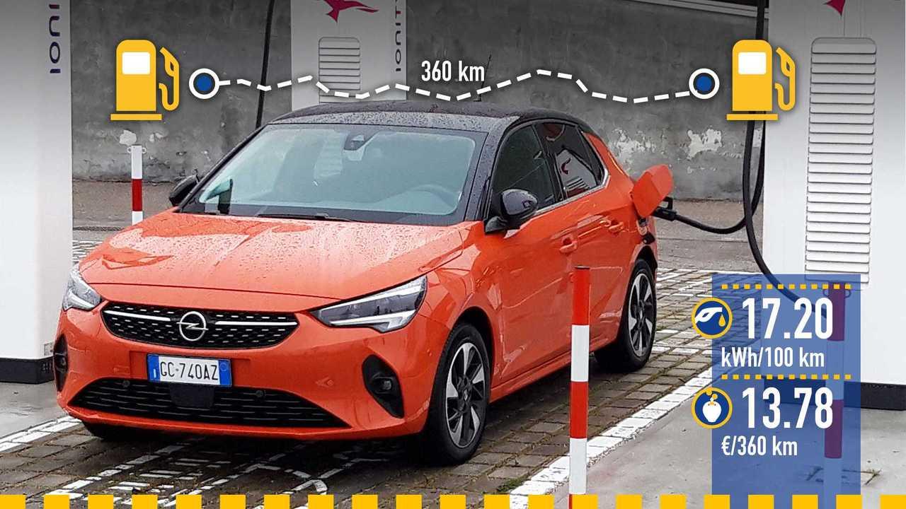 Opel Corsa elettrica, la prova consumi