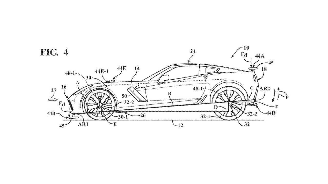 Chevy Corvette Active Aero Patent