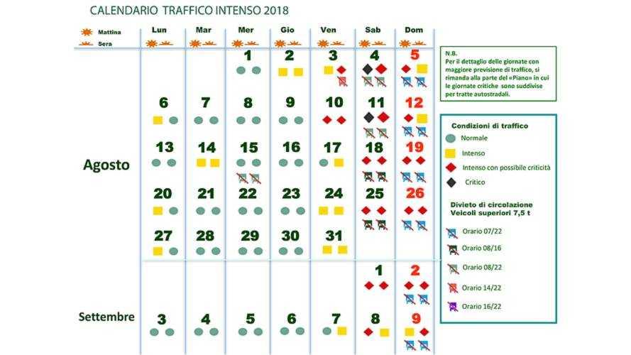 Previsioni traffico agosto-settembre 2018