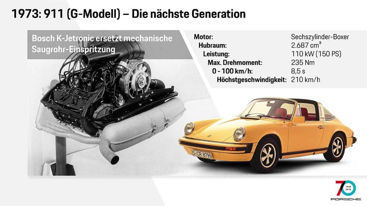 Motor 911 G-Modell