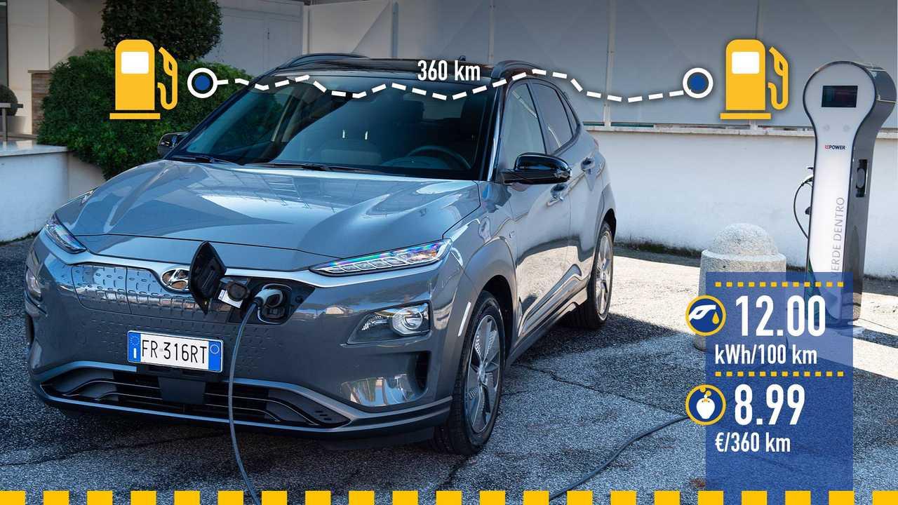 Hyundai Kona Electric, la prova consumi reali