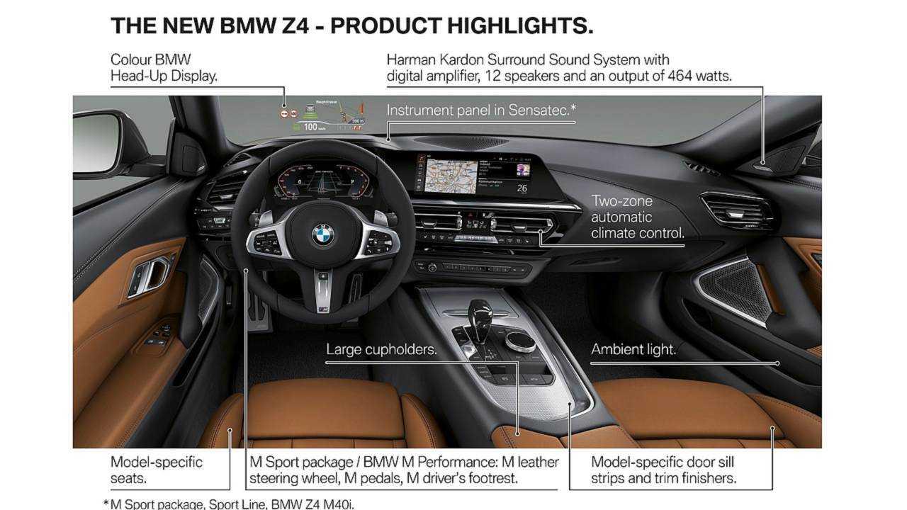 BMW Z4 sDrive20i, sDrive30i Detailed