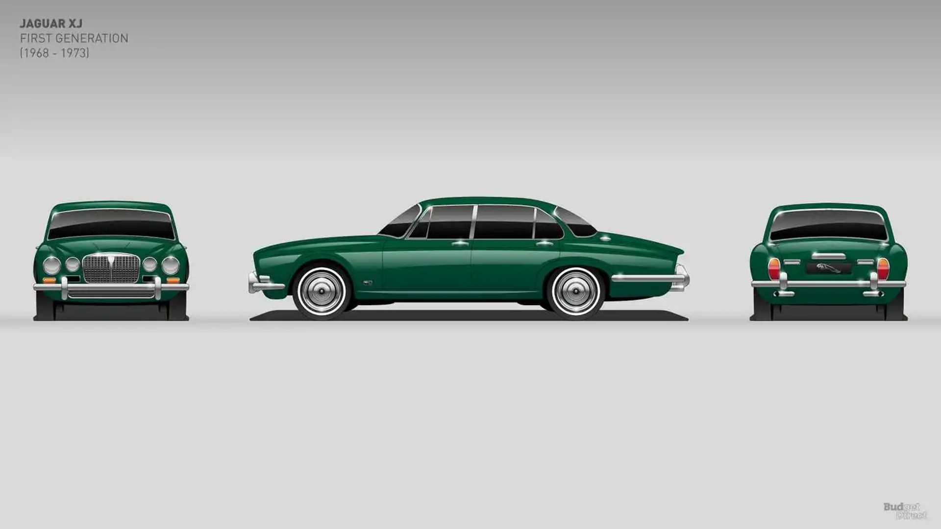 2020 Jaguar Xj Coupe Specs