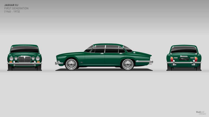 Jaguar XJ History Slideshow