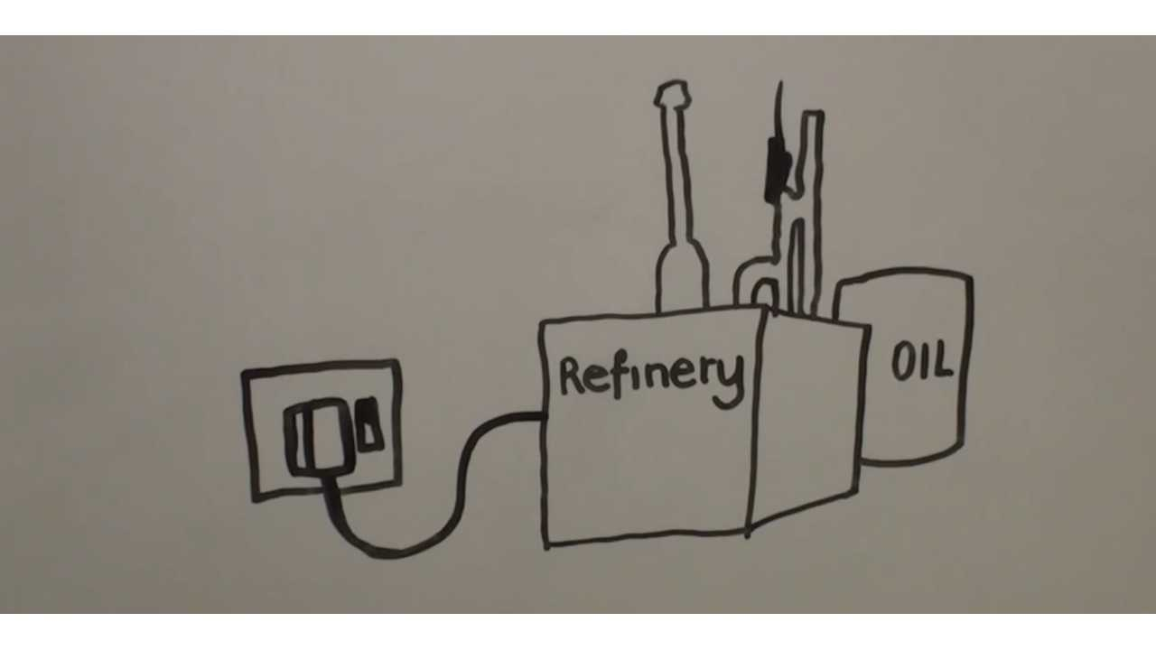 Fully Charged Discusses Electricity Use By Fossil Fuel Refining