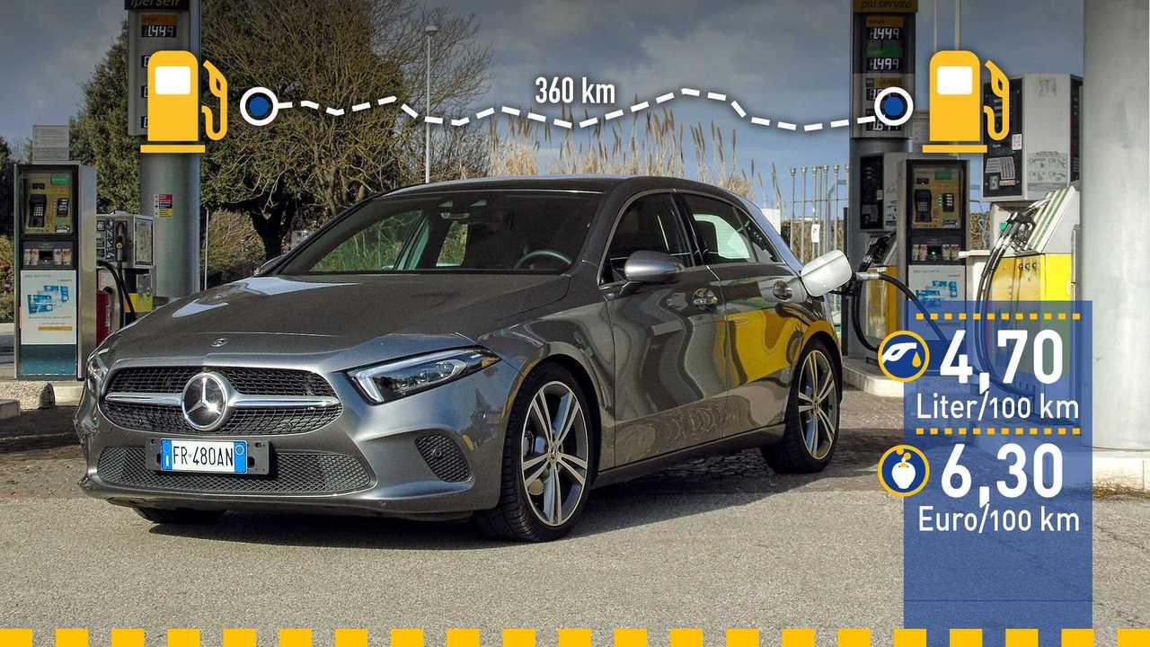 Mercedes A-Klasse Verbrauchstest