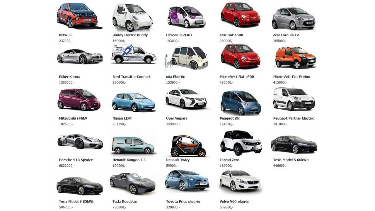 Electric And Plug In Hybrid Cars Price List