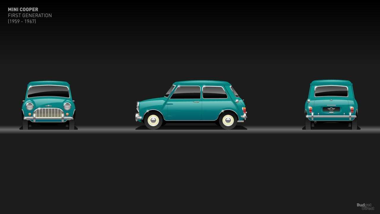 Mini Mk I