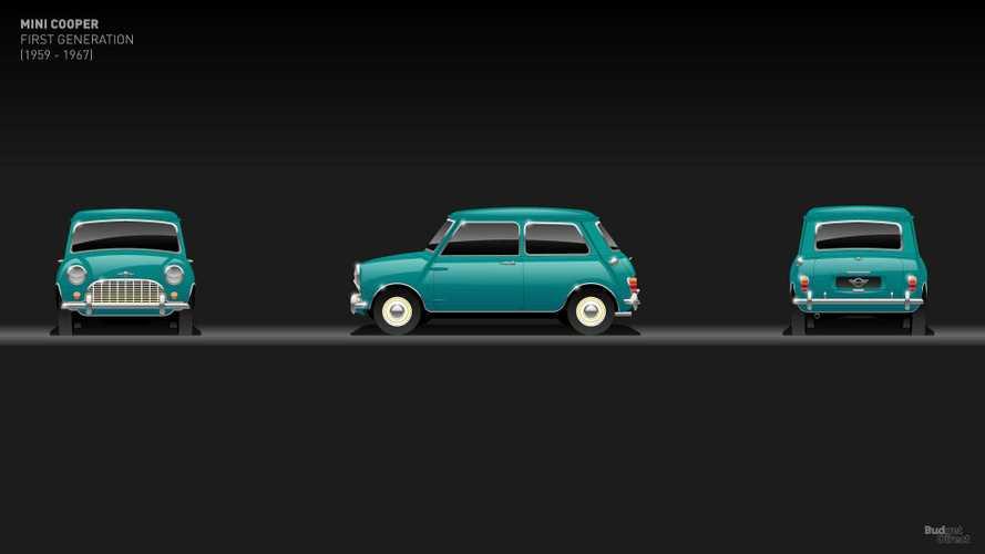 Mini Cooper Generation