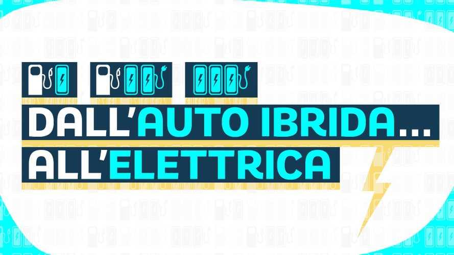 Dall'auto ibrida all'elettrica