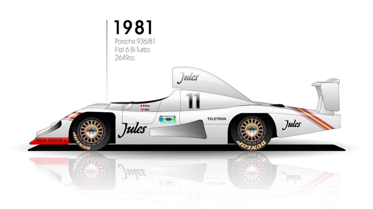 1981: Porsche 936