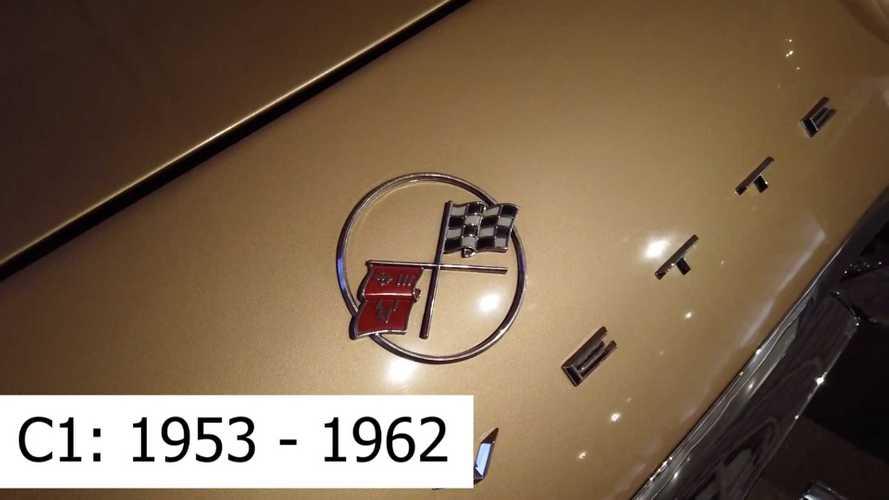 National Corvette Museum Vettecademy