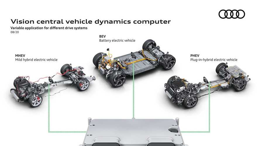 Audi centralina unica auto