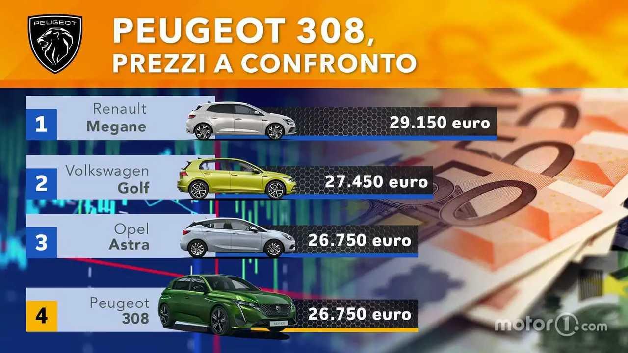 Nuova Peugeot 308, prezzi a confronto