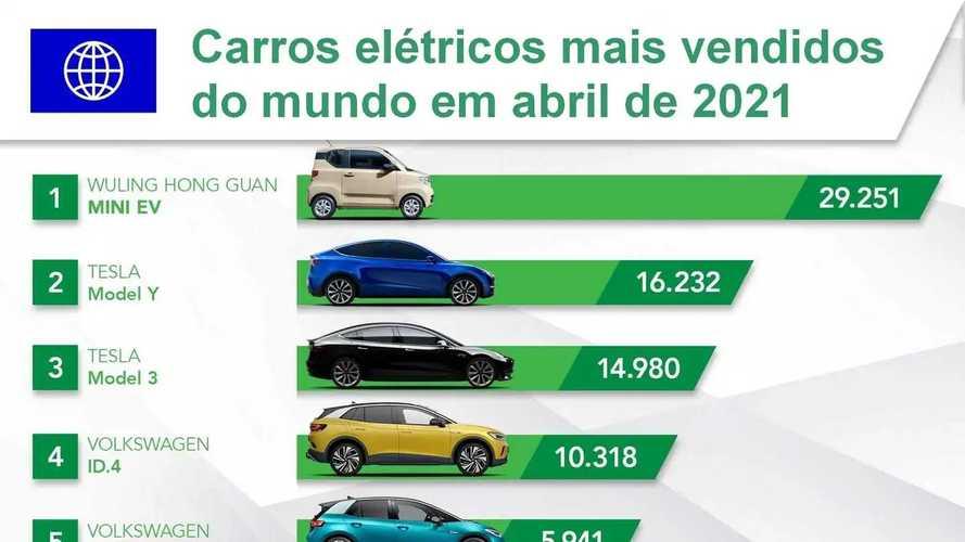 Veja os carros elétricos mais vendidos do mundo em abril de 2021