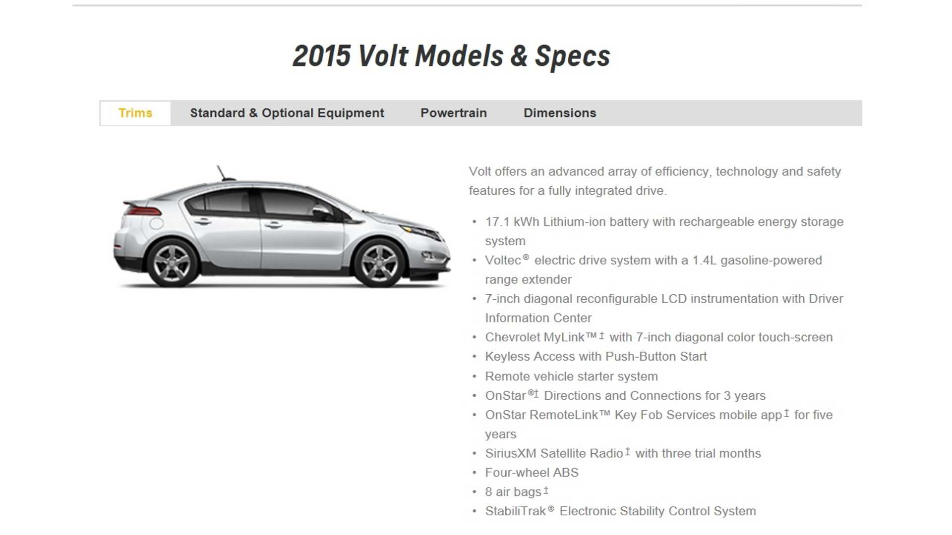 2017 Cadillac Elr To Get Chevy Volt S 17 1 Kwh Battery Insideevs Photos