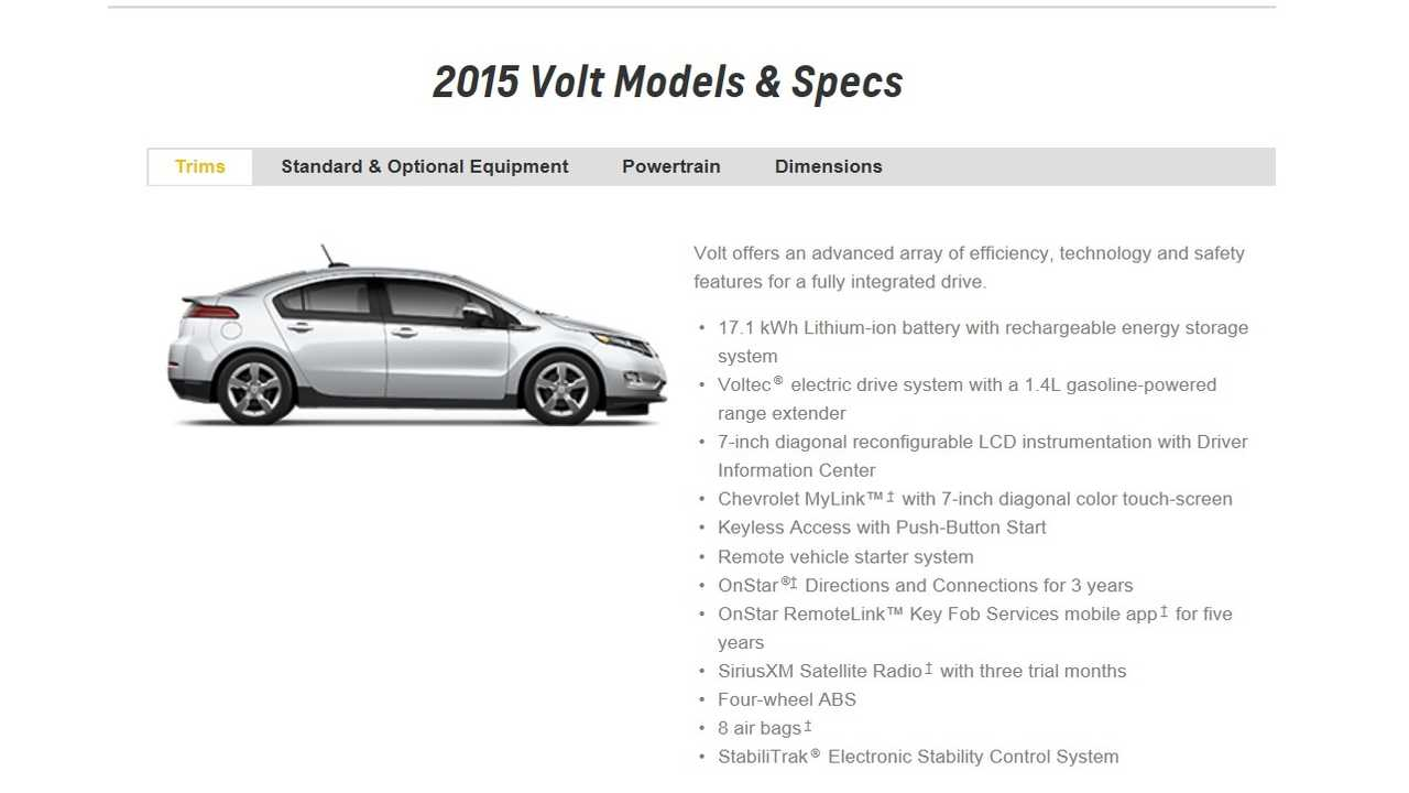 Model Year 2015 Chevy Volt Info