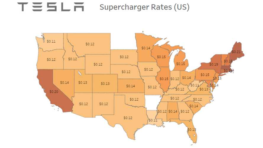 With Tesla's New Supercharger Fee Program, Here's What Trips Will Cost - Video