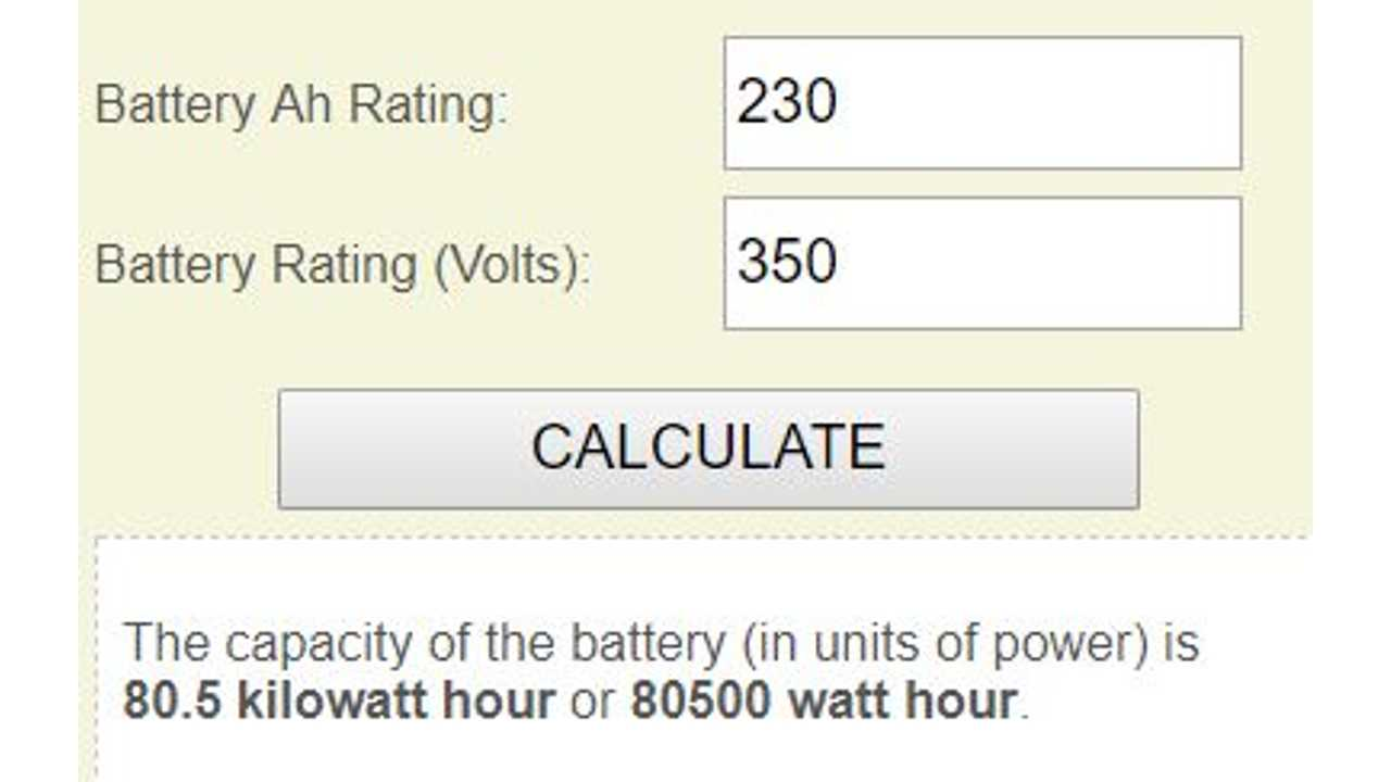 Conversion Calculator Shows 80 5 Kwh