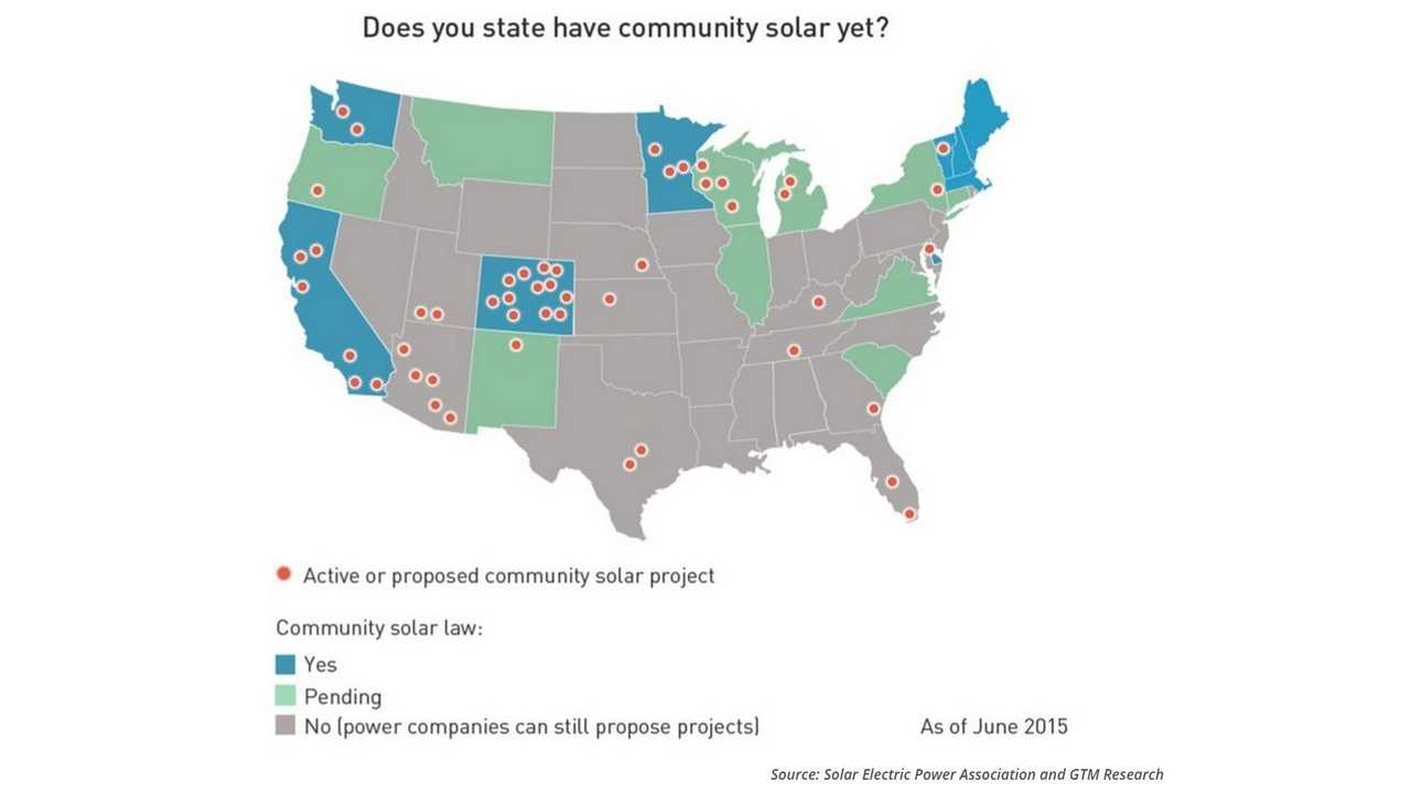 22 states currently committed to community solar