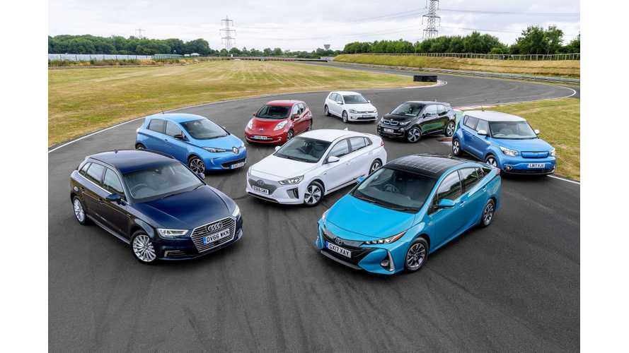 UK Interest In EVs Is Growing Fast, 41% Expect To Own One Over The Next 10 Years