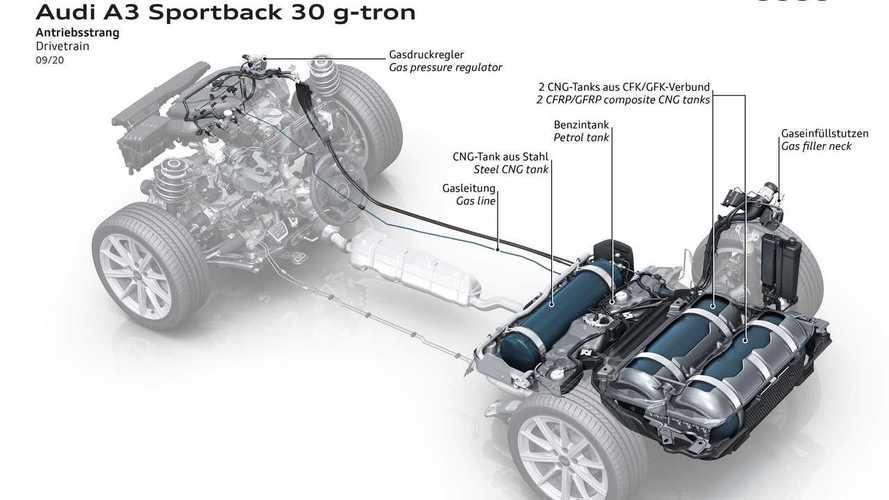 2020 Audi A3 Sportback 30 G-tron Diagram
