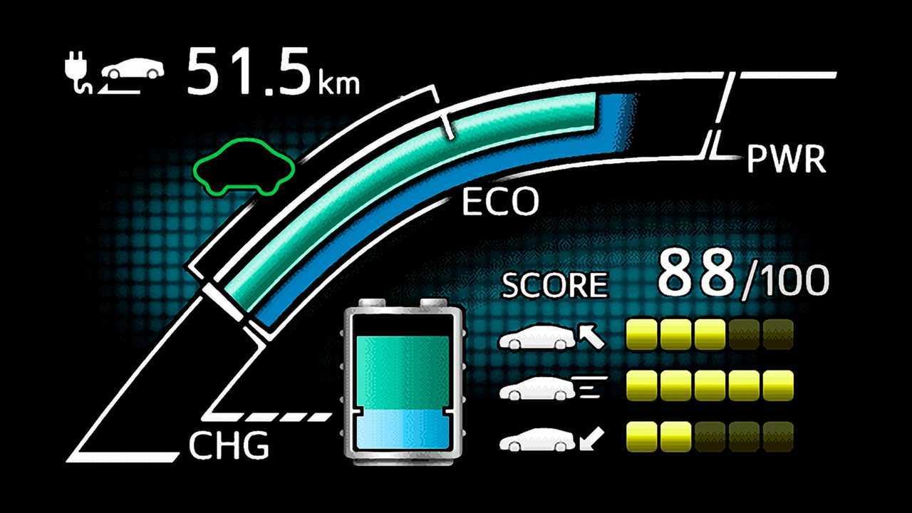 Auto elettriche e ibride, i trucchi per risparmiare energia