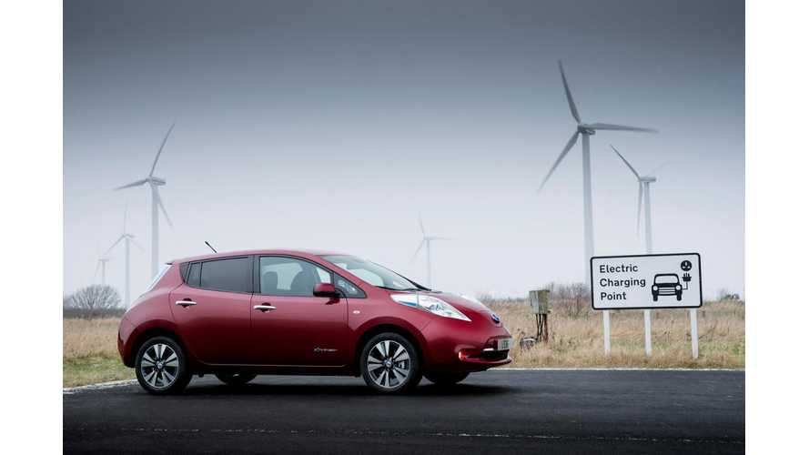 Survey: If Electricity Came Only From Renewable Energy Sources, Then Electric Vehicle Sales Would Surge by 23%