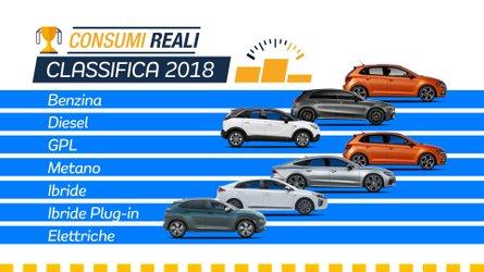 Prova consumi reali 2018, le auto più efficienti dell'anno