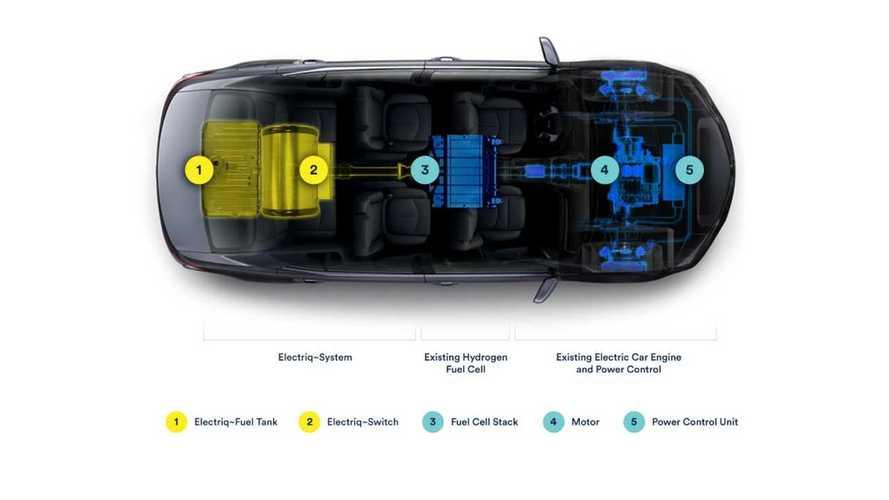 Electriq-Global veut faire rouler des voitures à l'eau