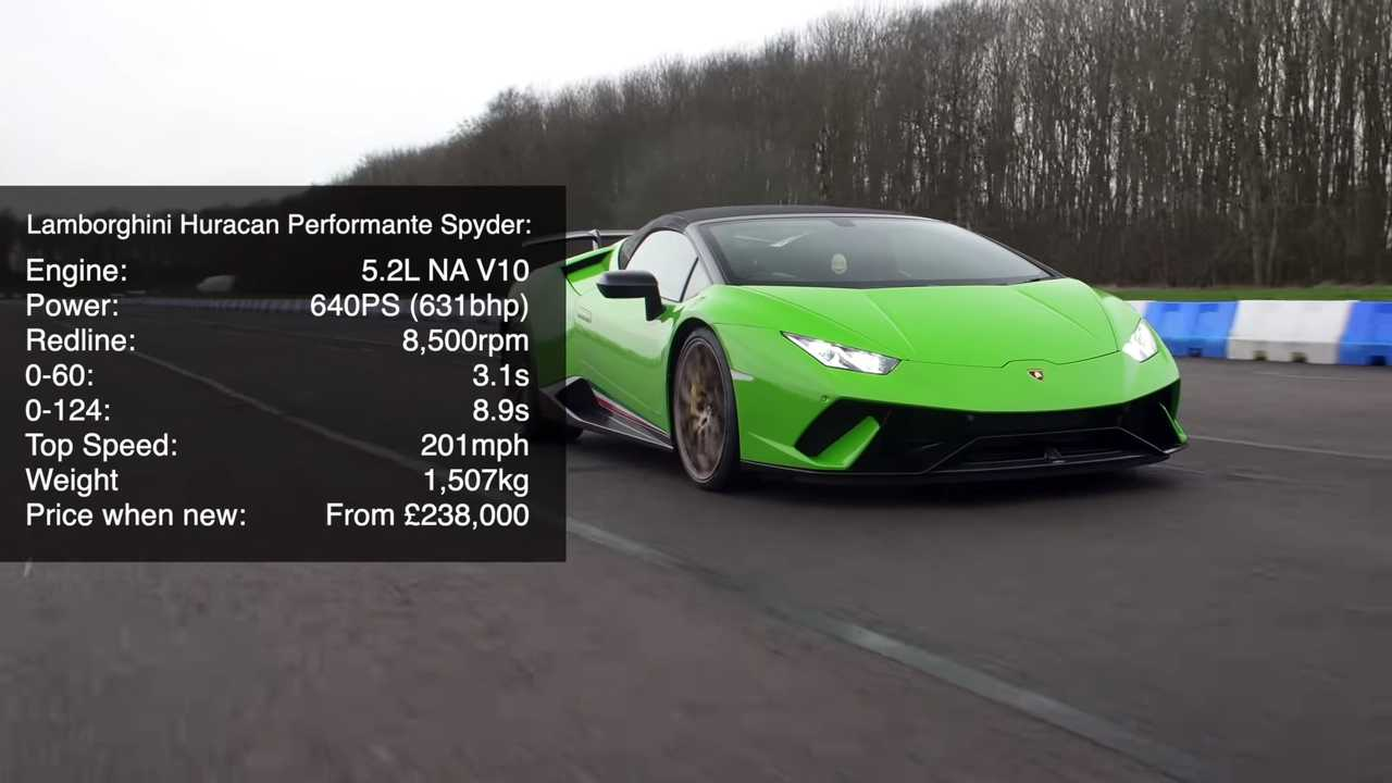 Lamborghini Huracan Wet Drag Race