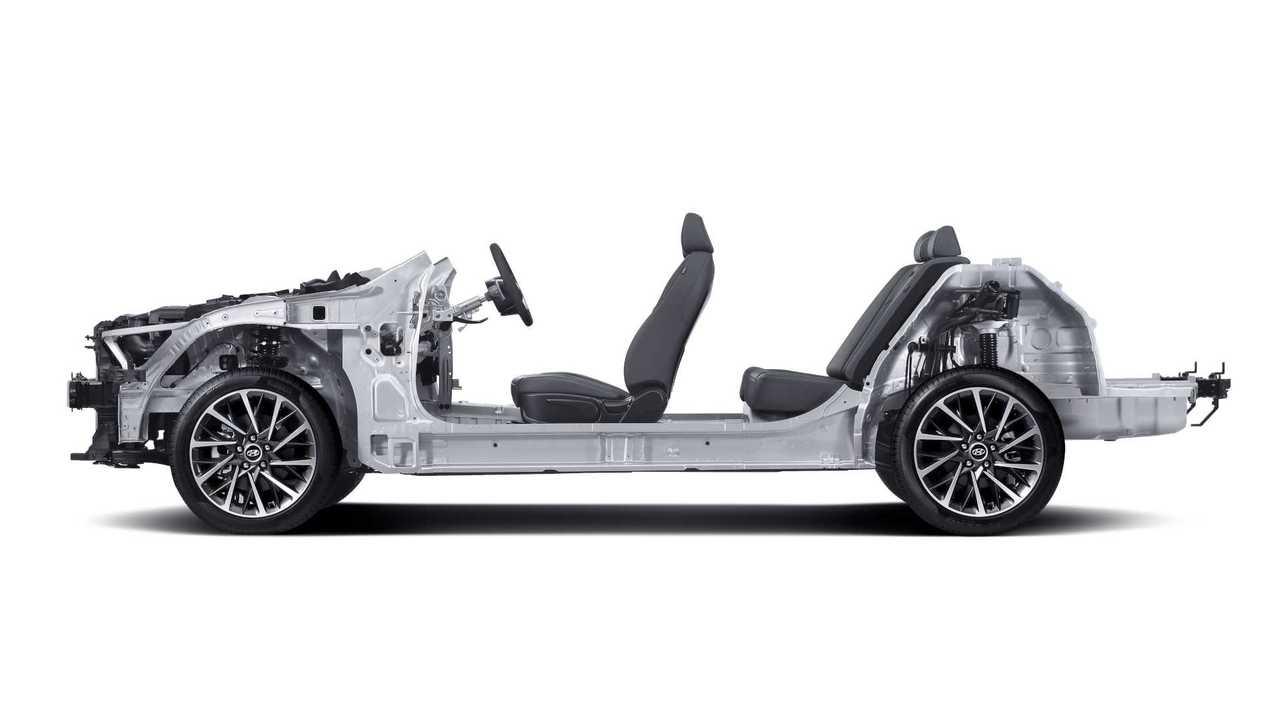Hyundai stellt neue Plattform vor