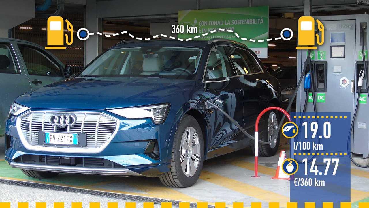 Audi e-tron, la prova consumi