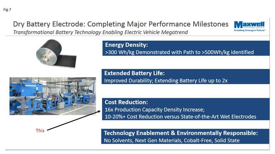 Tesla Maxwell Battery: Kyocera/24M Venture Might Provide Hints