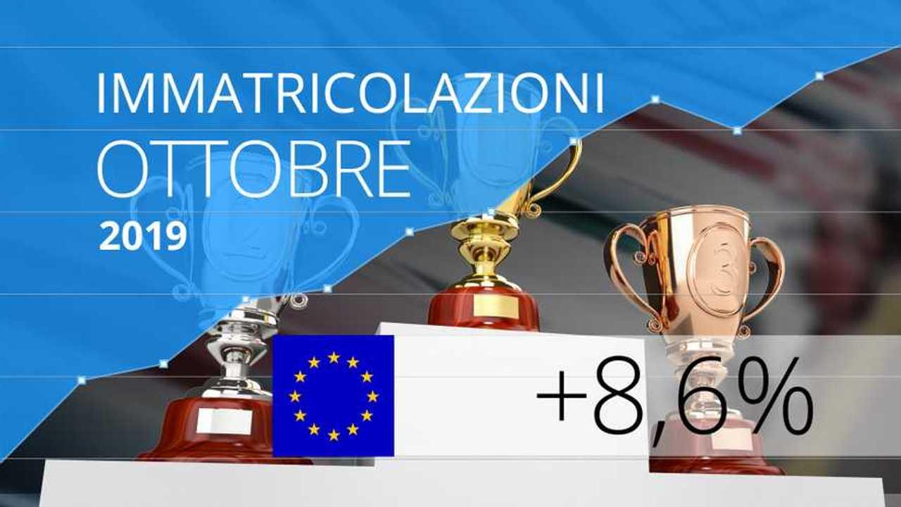 Immatricolazioni Europa ottobre 2019