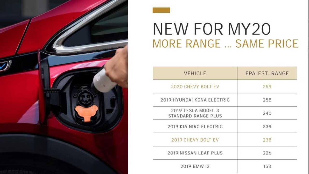 2020 Chevy Bolt EV First Drive: Building A Better Bolt
