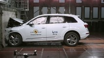 Audi Q7, i crash test Euro NCAP