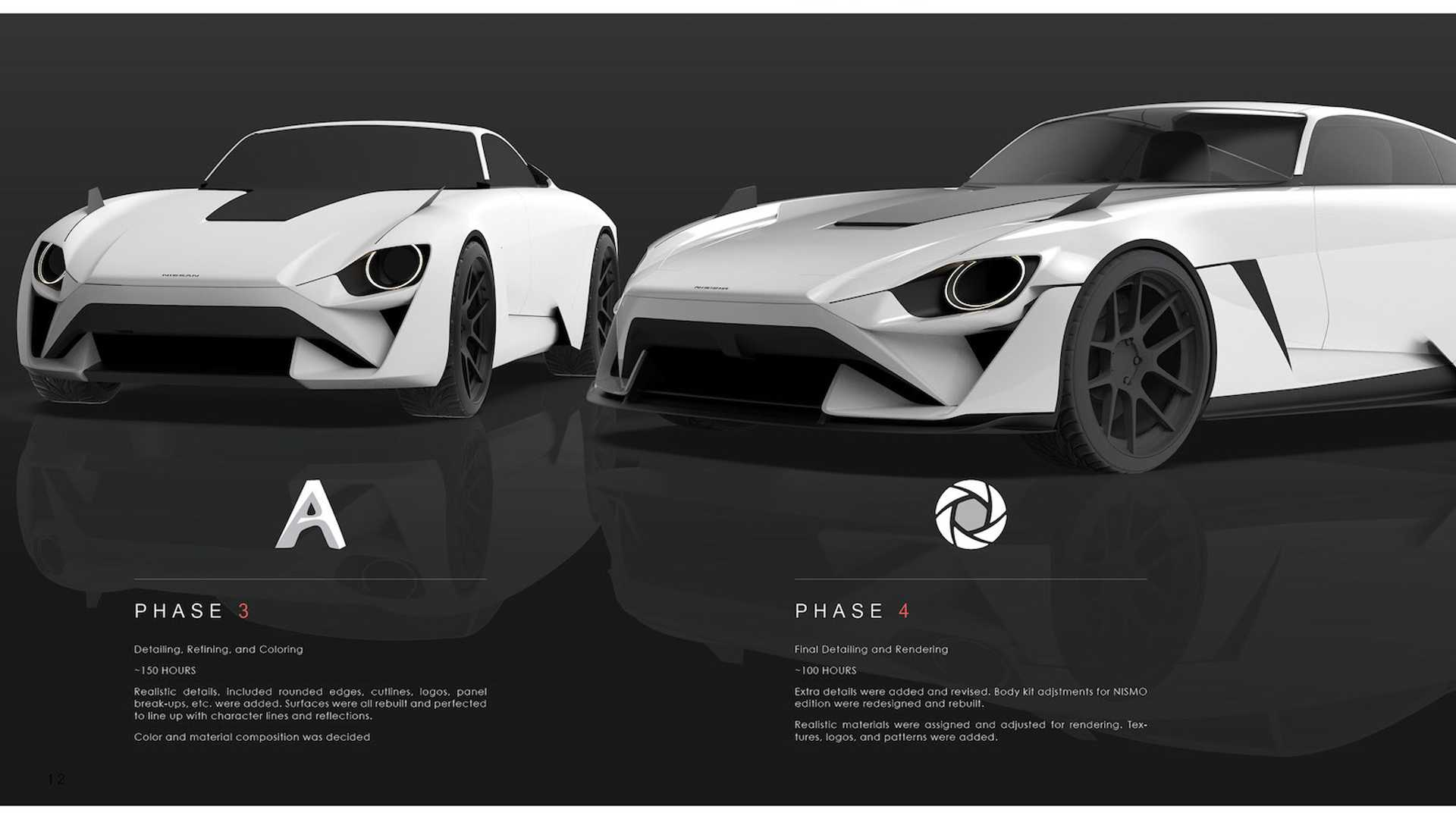 Designer Renders Next Nissan Z Car With Fantastic Retro Cues