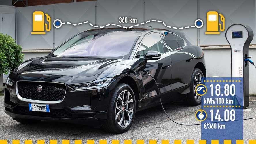 Jaguar I-Pace, la prova dei consumi reali