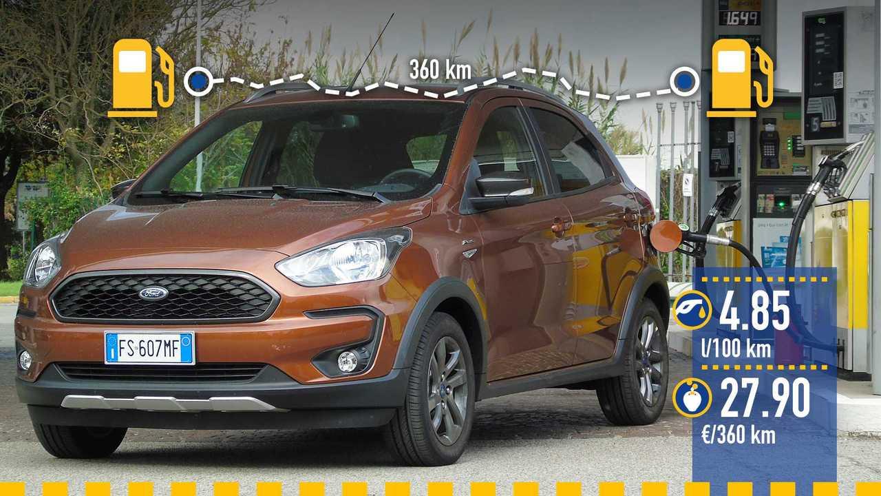 Ford Ka+ Active 1.2 85 CV, la prova consumi