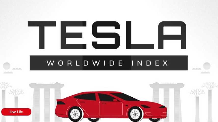 Tesla Interactive Index: Which Countries Pay The Most & Least For A Tesla?