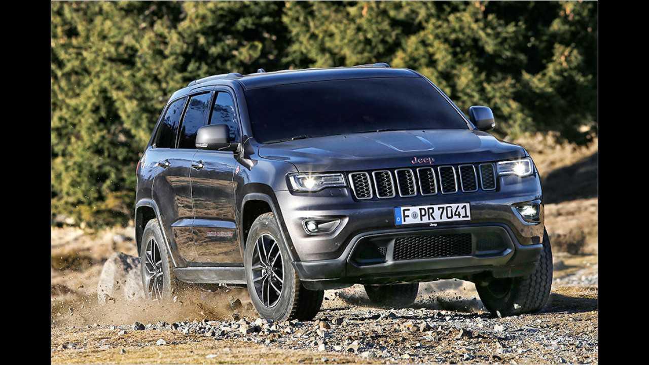 Platz 10: Jeep Grand Cherokee 6.4 V8 SRT (2.418 Kilo)