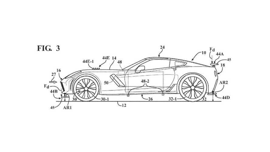 Chevrolet Corvette'te aktif aero teknolojisi mi olacak?