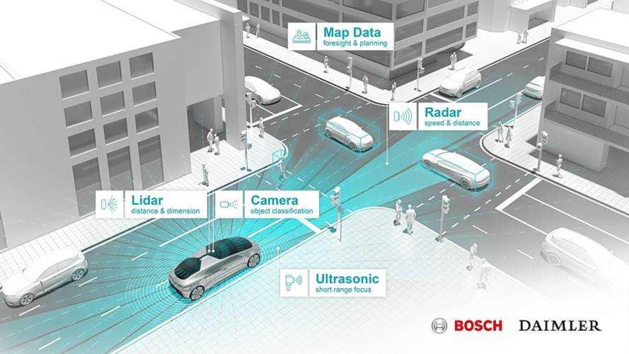 Daimler, Bosch e Nvidia insieme per la guida autonoma nella Silicon Valley
